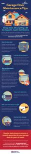 infographic garage maintainence